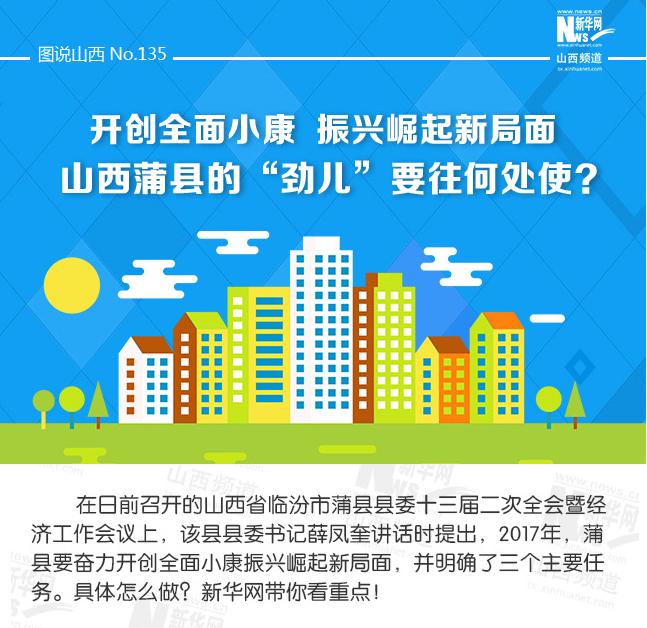 """【圖説】2017,山西蒲縣的""""勁兒""""要往何處使?"""