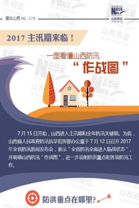 """2017主汛期來臨!一圖看懂山西防汛""""作戰圖"""""""