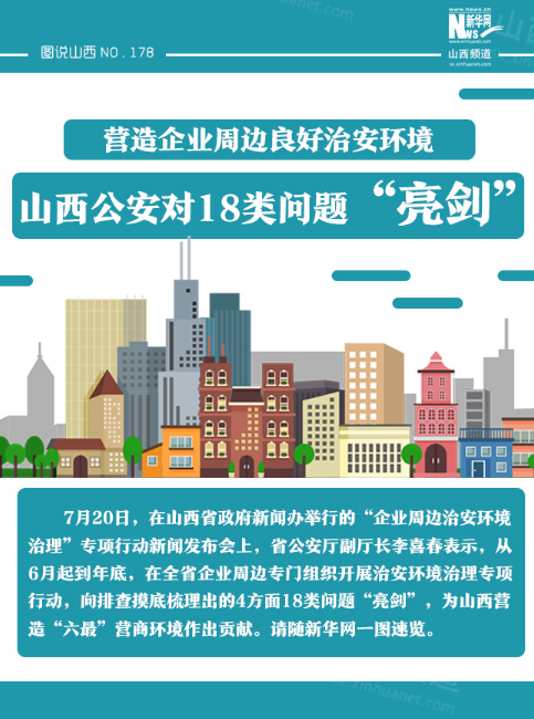 """【圖説】營造企業周邊良好治安環境 山西公安對18類問題""""亮劍"""""""