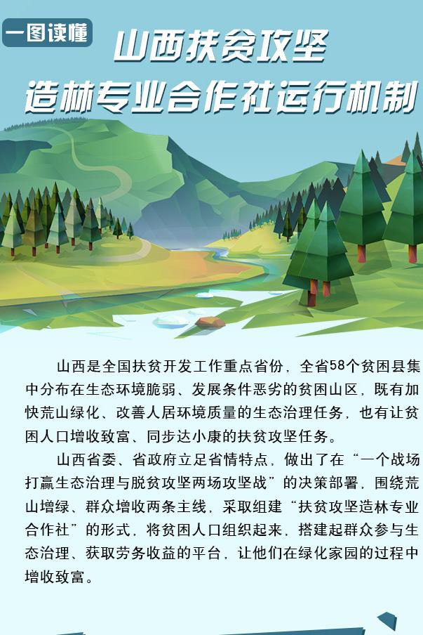 一圖讀懂山西扶貧攻堅造林專業合作社運行機制