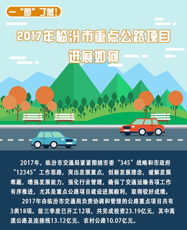 【圖説】2017年臨汾市重點公路項目進展如何