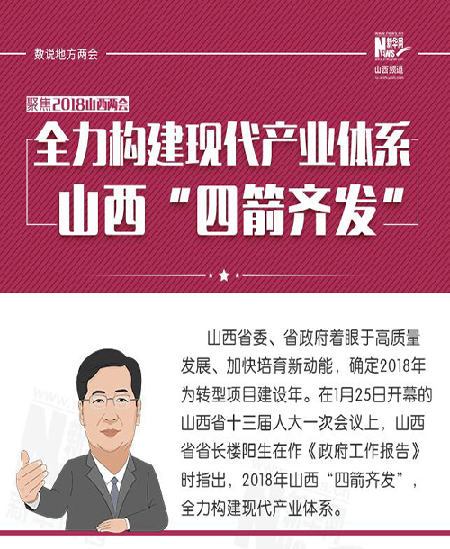 """全力構建現代産業體係""""四箭齊發"""""""