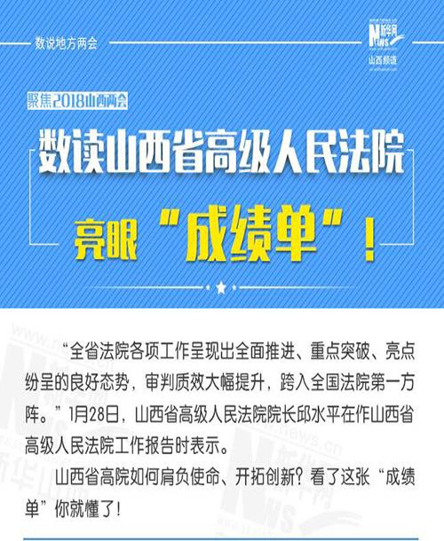 """數讀山西省高級人民法院亮眼""""成績單""""!"""