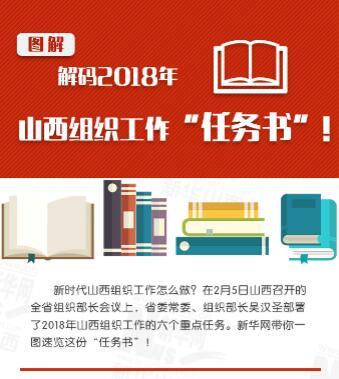 """【圖説】解碼2018年山西組織工作""""任務書""""!"""