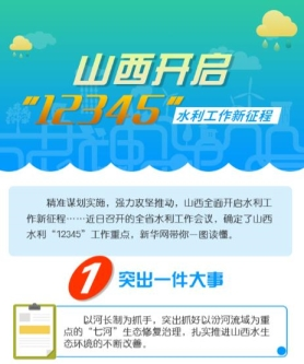 """【圖説】山西開啟""""12345""""水利工作新徵程"""