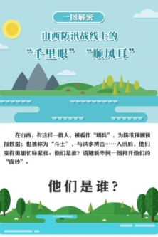 """一圖解密:山西防汛戰線上的""""千裏眼""""""""順風耳"""""""