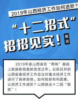 【圖説】2019年山西經濟工作如何進階?