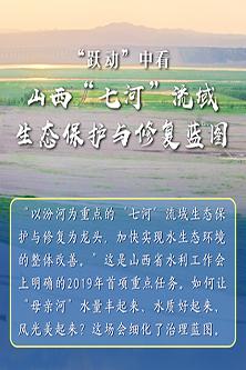 """看山西""""七河""""流域生態保護與修復藍圖"""