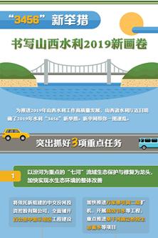 """""""3456""""新舉措書寫山西水利2019新畫卷"""