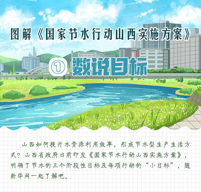 圖解《國家節水行動山西實施方案》①