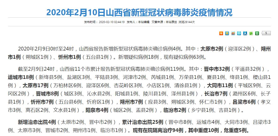 截至2月9日24時 山西累計報告新型冠狀病毒肺炎確診病例119例