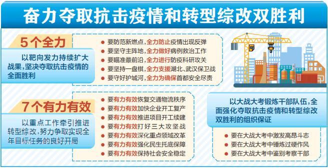 樓陽生主持召開山西省委第十五次專題會議暨省疫情防控工作領導小組會議