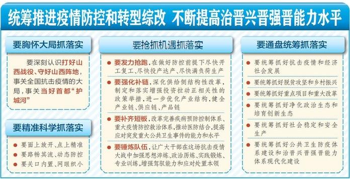 樓陽生主持召開山西省委第十六次專題會議暨省疫情防控工作領導小組會議