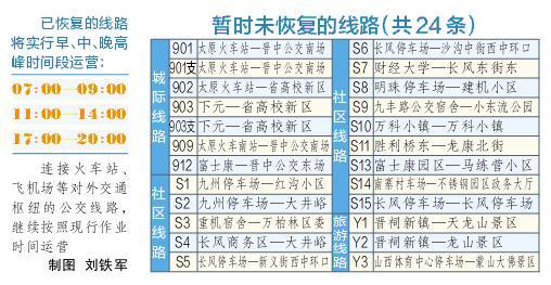 3月2日起,太原公交恢復市區主要線路運行