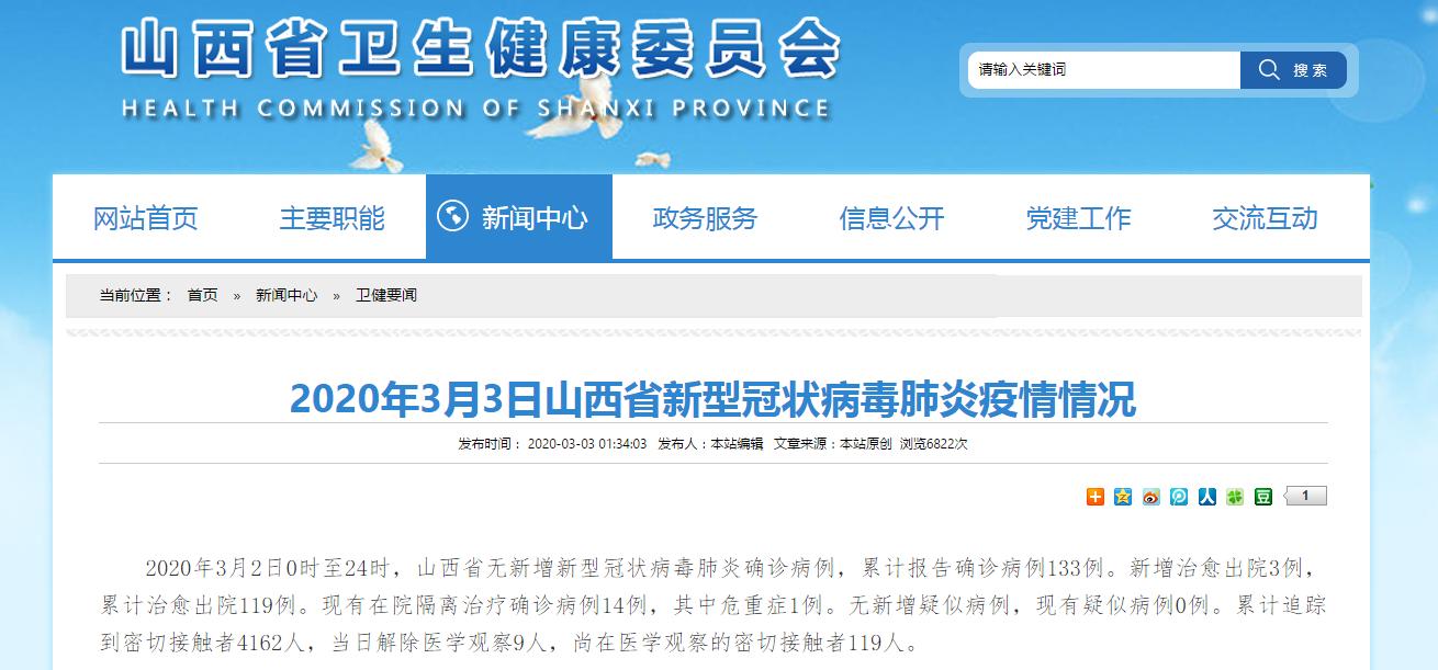 山西省新冠肺炎確診病例3月2日全天新增0例