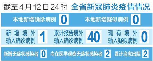 截至4月12日24時 山西省新冠肺炎疫情情況