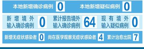 截至4月20日24時 山西省新冠肺炎疫情情況