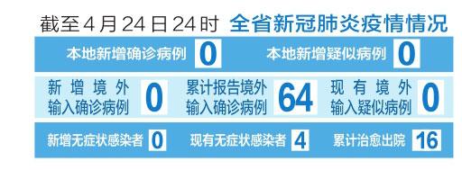 截至4月24日24時 山西省新冠肺炎疫情情況