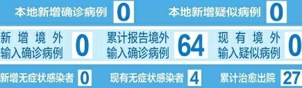 截至4月27日24時 山西省新冠肺炎疫情情況