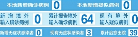 截至4月30日24時 山西省新冠肺炎疫情情況