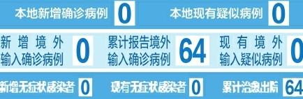 截至5月12日24時 山西省新冠肺炎疫情情況