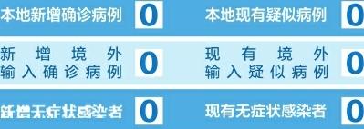 截至5月13日24時 山西省新冠肺炎疫情情況