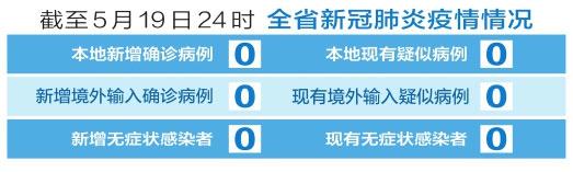 截至5月19日24時 山西省新冠肺炎疫情情況