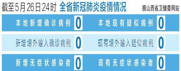 截至5月26日24時 山西省新冠肺炎疫情情況