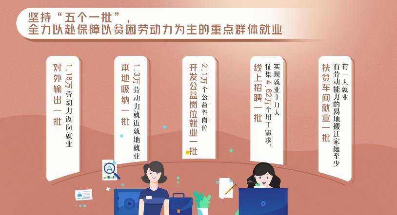 """貧困地區怎麼""""穩""""和""""保""""?來看看呂梁的實踐"""
