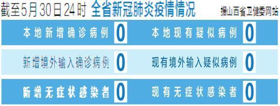 截至5月30日24時 山西省新冠肺炎疫情情況