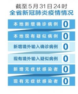 截至5月31日24時 山西省新冠肺炎疫情情況