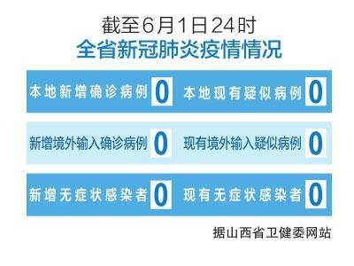 截至6月1日24時 山西省新冠肺炎疫情情況