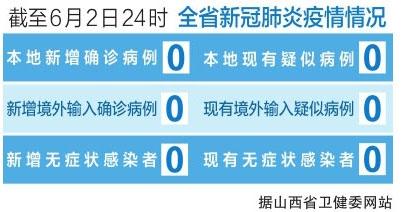 截至6月2日24時 山西省新冠肺炎疫情情況