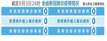 截至6月3日24時 山西省新冠肺炎疫情情況