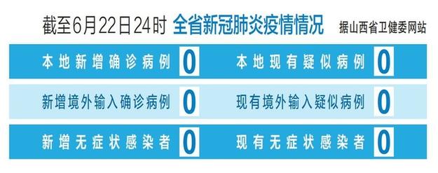 截至6月22日24時 山西省新冠肺炎疫情情況