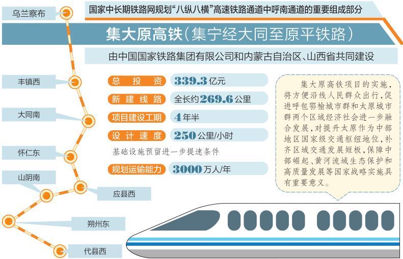 集寧經大同至原平高速鐵路開工建設