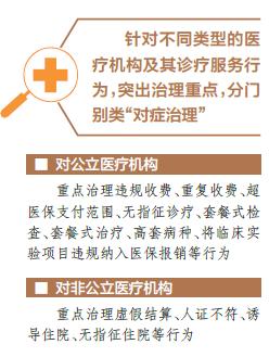 山西開展規范使用醫保基金行為專項治理