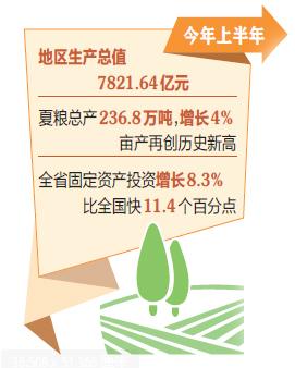 山西發布上半年經濟數據 地區生産總值7821.64億元