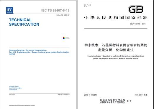 中科院山西煤化所主持制定首個國際標準正式發布