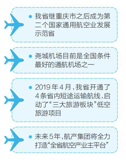 山西:航空經濟 振翅再騰飛
