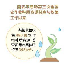 山西省農業種質資源普查扎實推進